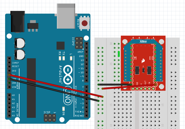 Xbee api mode tutorial using python and arduino · steven